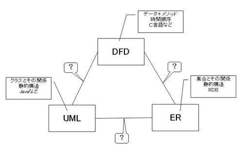 Model_lang_2