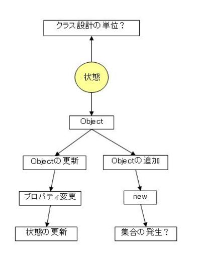 Object_image_2